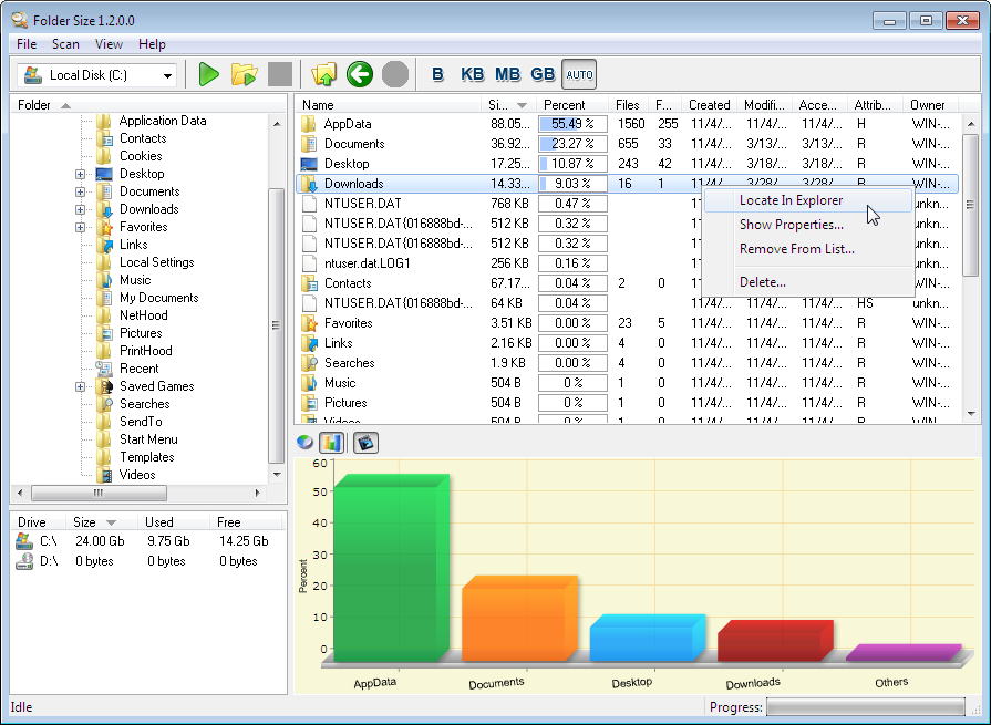Folder Sizes & Directory Sizes Freeware Analysis